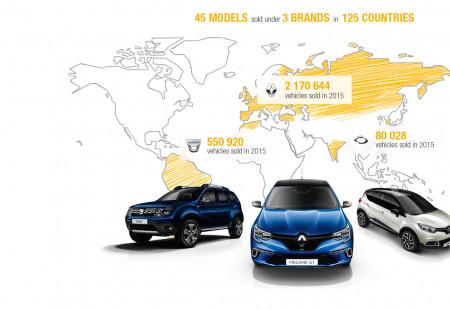 Renault Grubu Ülkemizde Yeni Mühendislik Ekibi Kuruyor