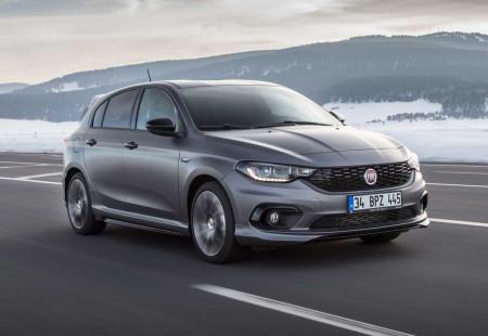 2021 Mayıs Ayı Fiat Kampanyaları