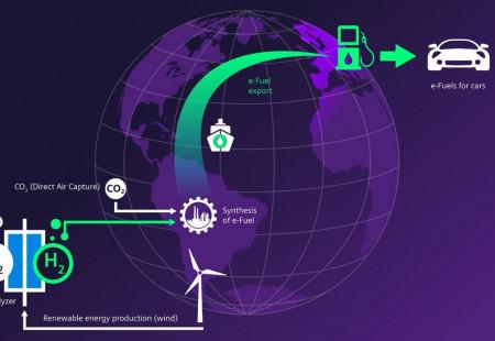 İklime Duyarlı E-yakıt Geliyor